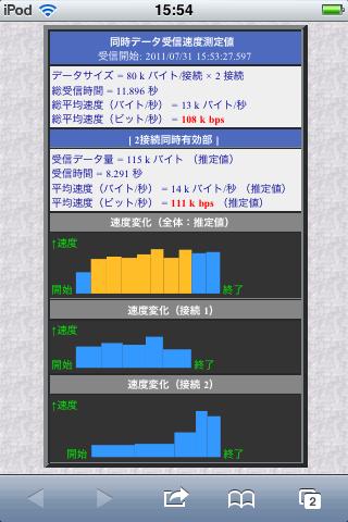 ades_speedtest
